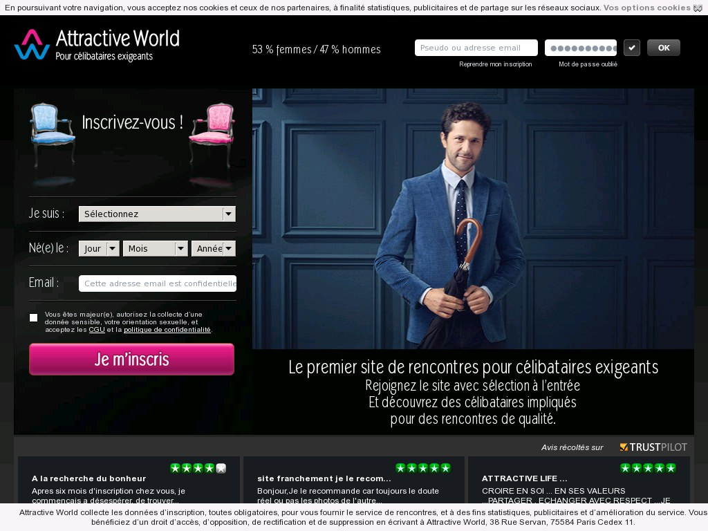 Attractive World – Avis, Test et Critique
